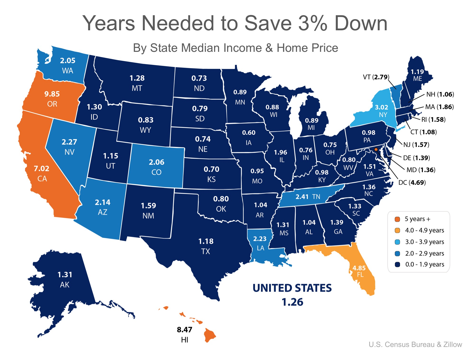 How Fast Can You Save for a Down Payment? | Bridge Builders