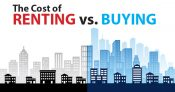 The Cost of Renting vs. Buying a Home [INFOGRAPHIC] | Bridge Builders