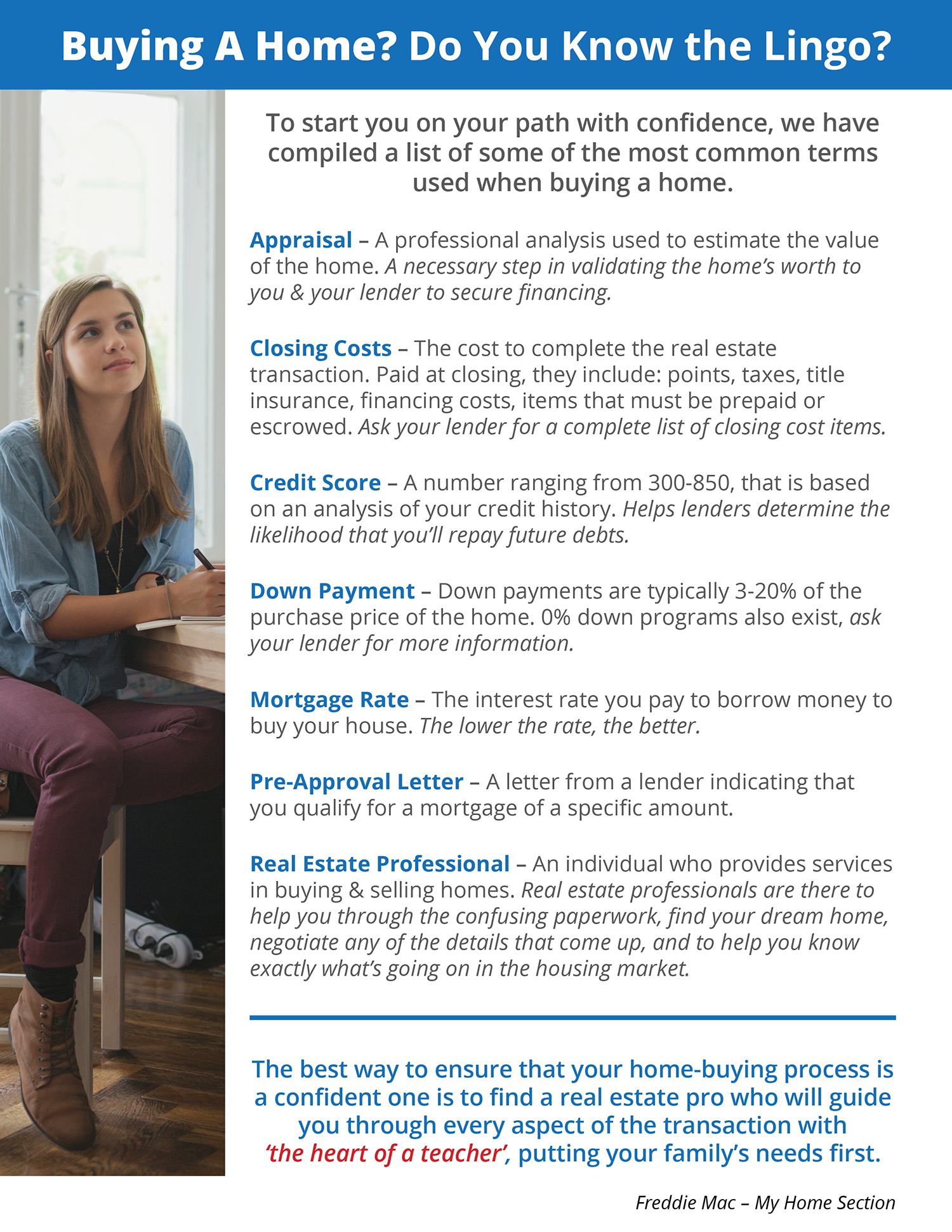 Buying a Home? Do You Know the Lingo? [INFOGRAPHIC] | Bridge Builders