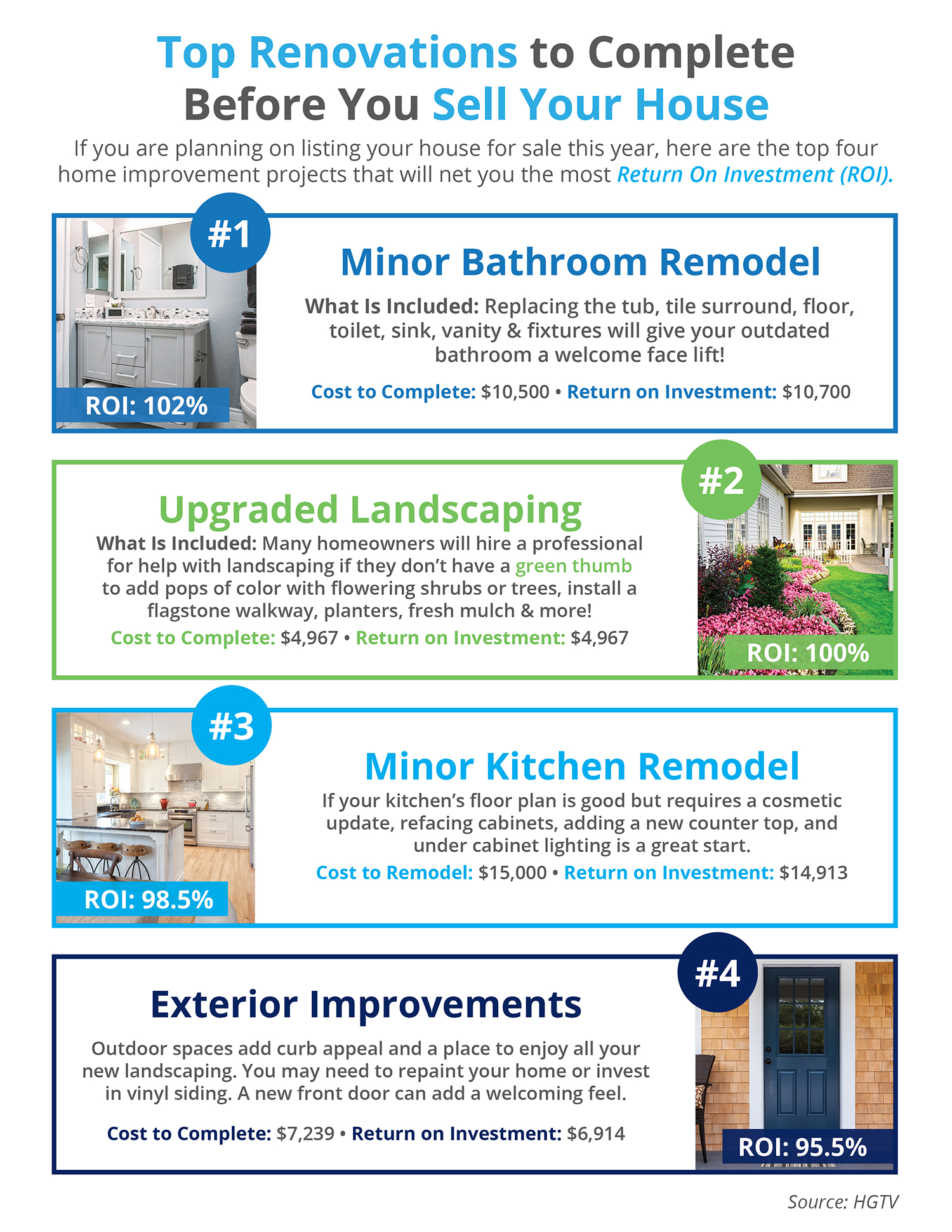 Top Renovations to Complete Before You Sell Your House [INFOGRAPHIC] | Bridge Builders