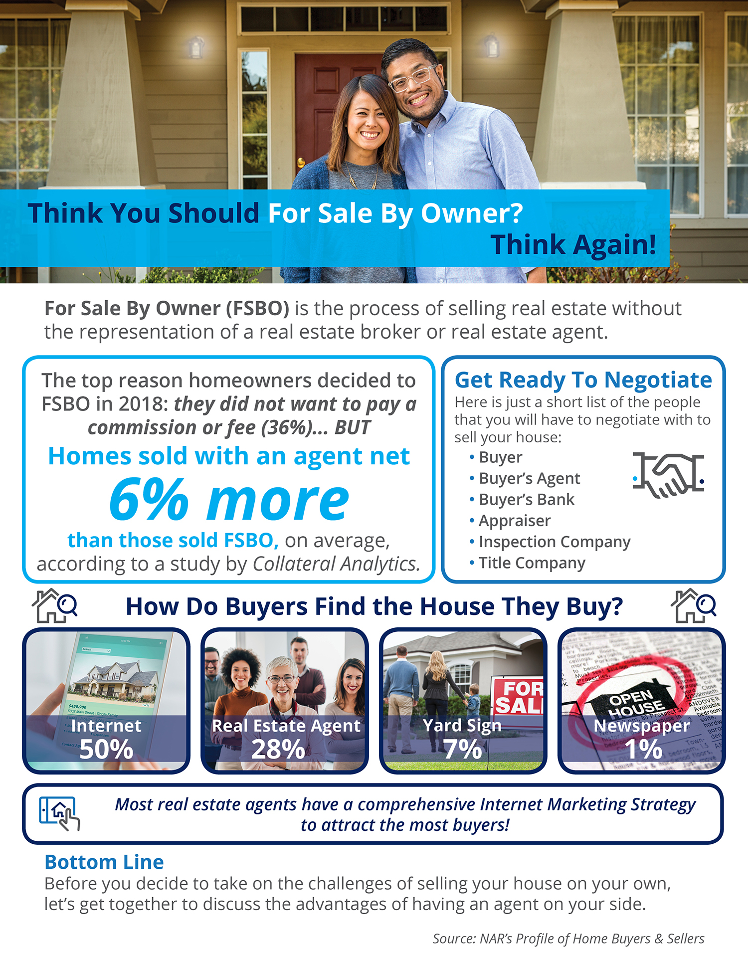 Think You Should For Sale By Owner? Think Again! [INFOGRAPHIC] | Bridge Builders