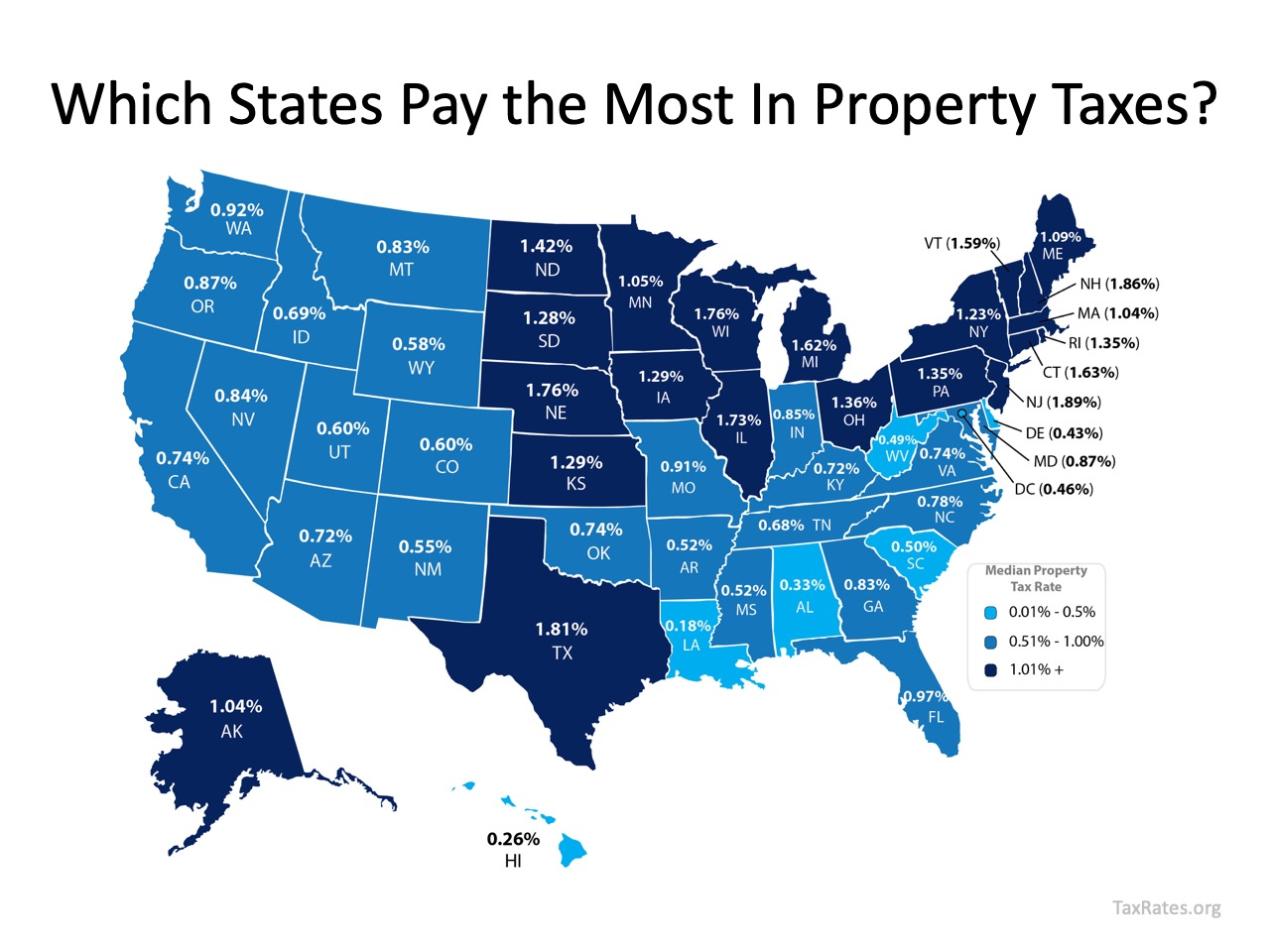 How Property Taxes Can Impact Your Mortgage Payment | Bridge Builders
