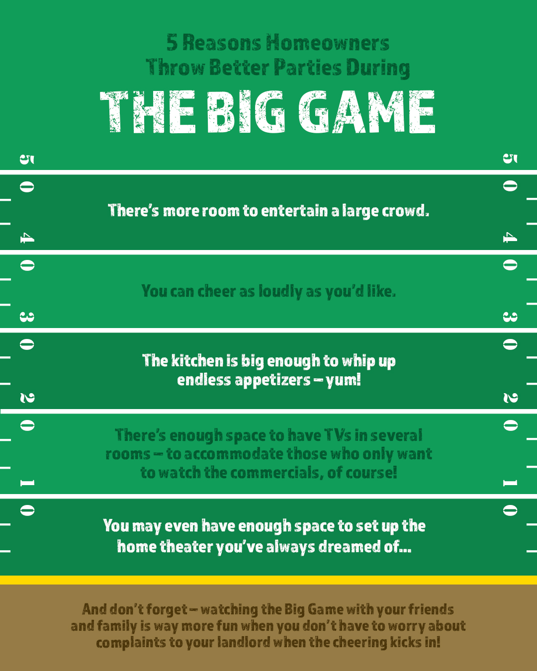 5 Reasons Homeowners Throw Better Parties During the Big Game [INFOGRAPHIC] | Bridge Builders
