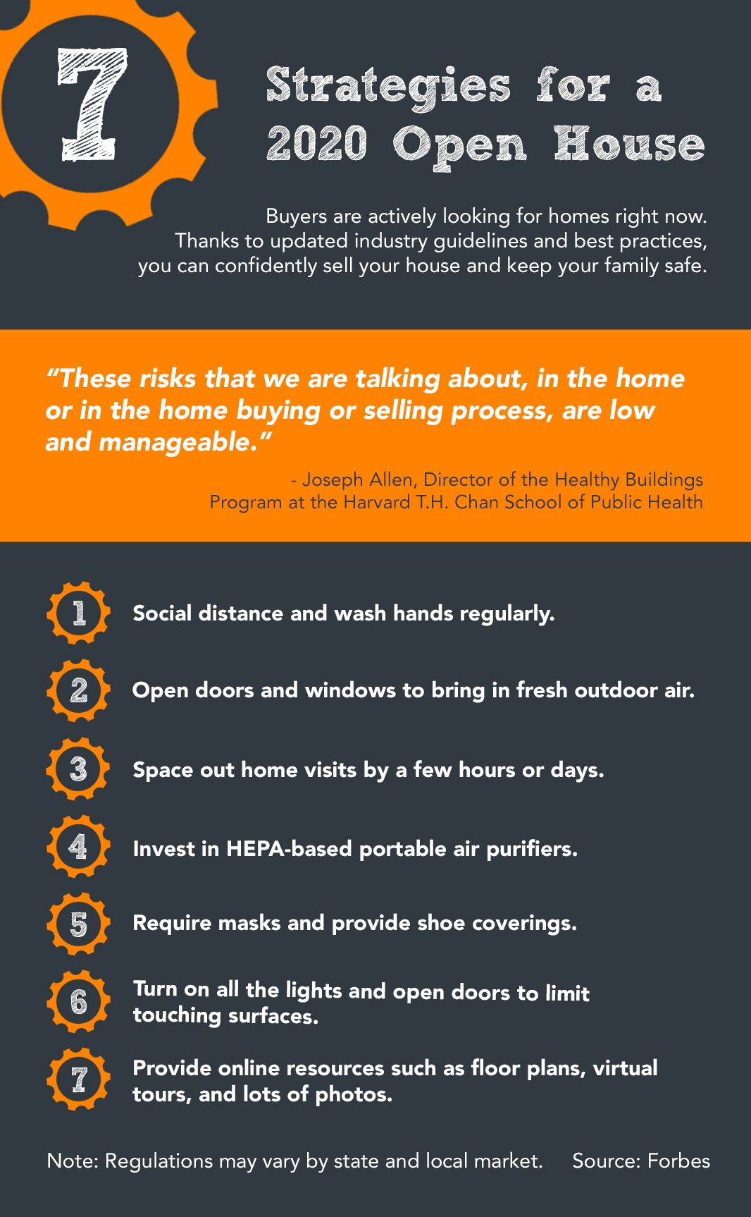 7 Strategies for a 2020 Open House [INFOGRAPHIC] | Bridge Builders
