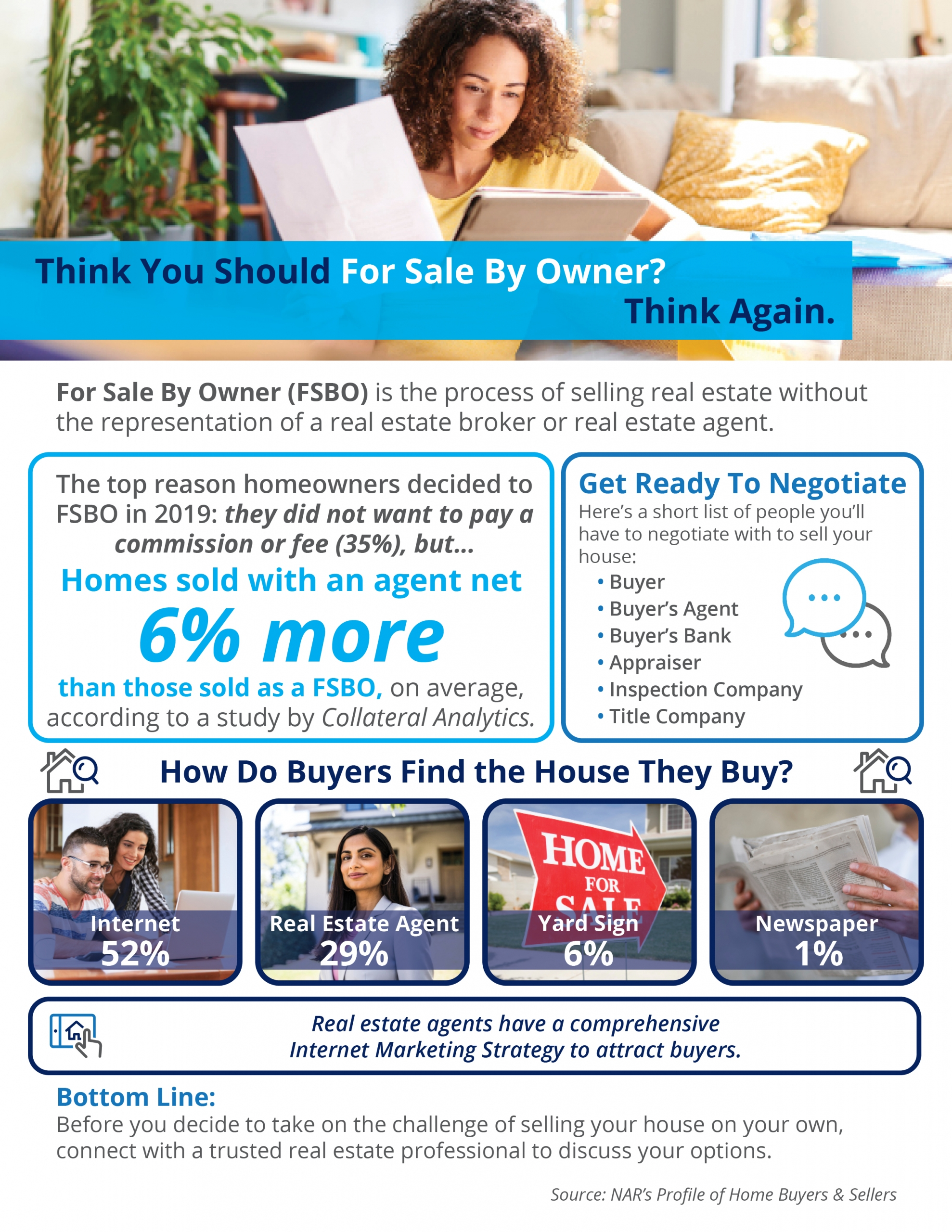 Think You Should For Sale By Owner? Think Again [INFOGRAPHIC] | Bridge Builders