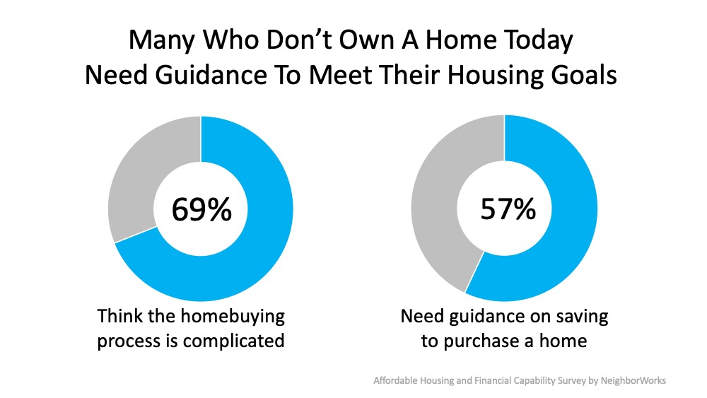 Guidance and Support Are Key When Buying Your First Home | Bridge Builders