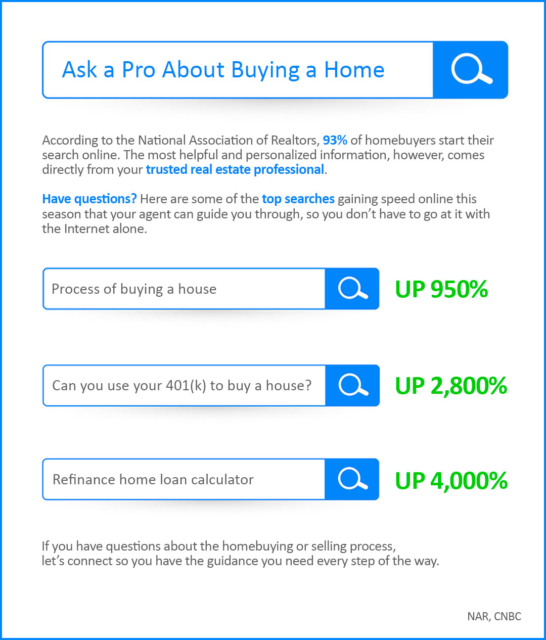 Ask a Pro About Buying a Home [INFOGRAPHIC] | Bridge Builders