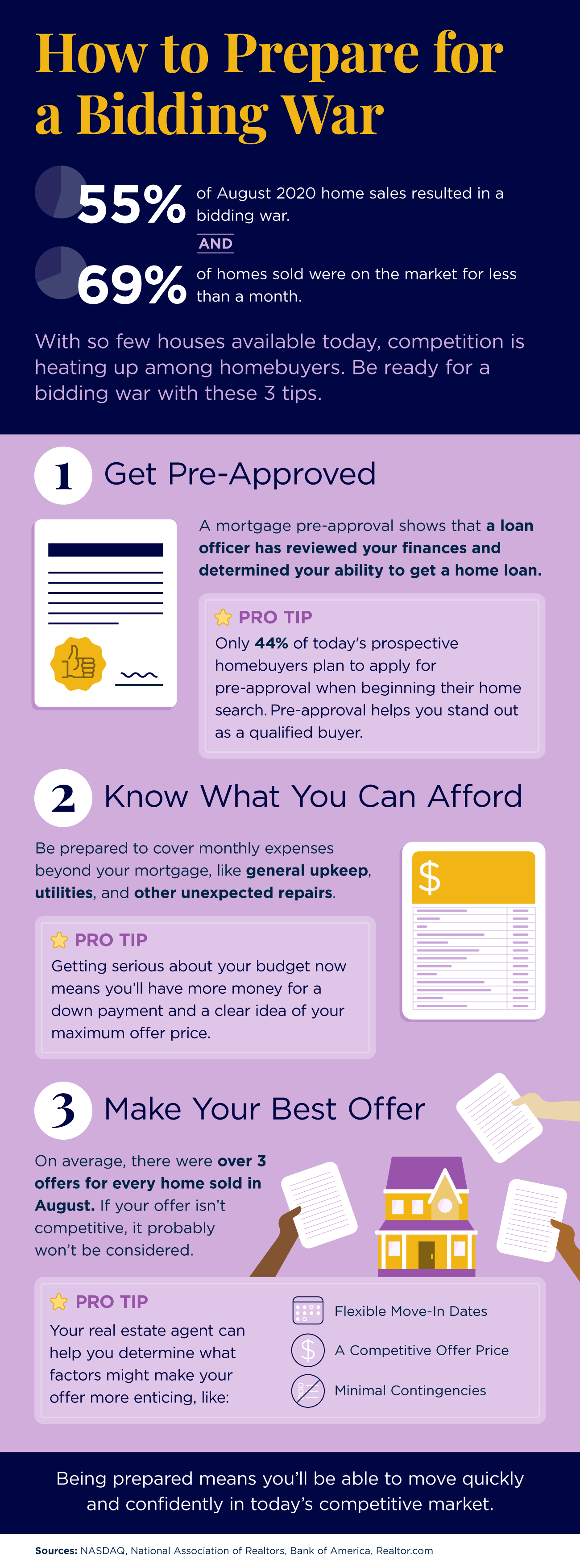 How to Prepare for a Bidding War [INFOGRAPHIC] | Bridge Builders