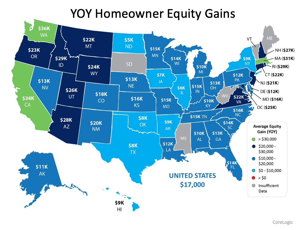 The Importance of Home Equity in Building Wealth | Bridge Builders
