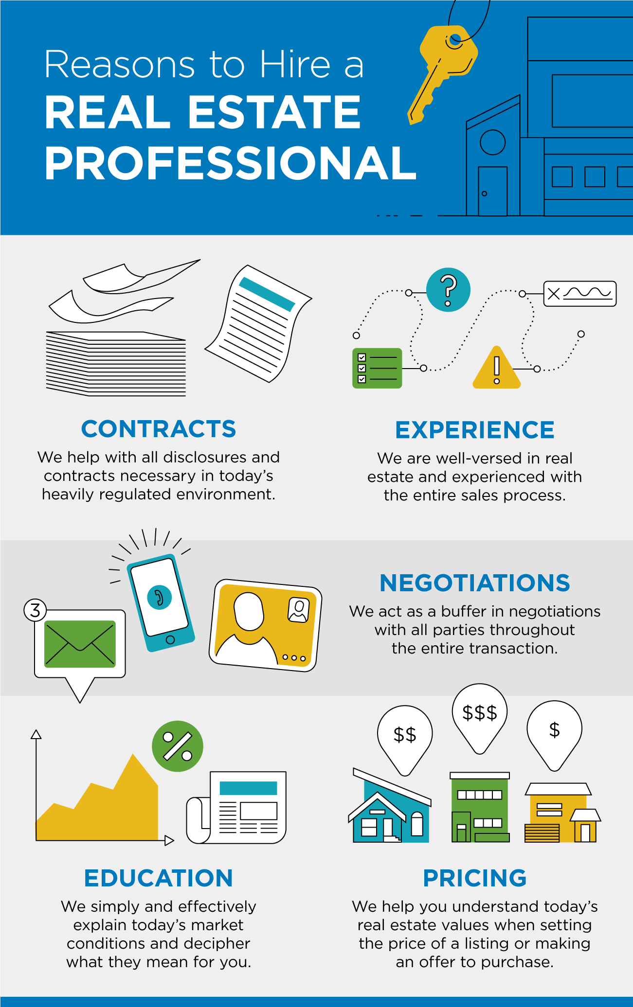 Reasons to Hire a Real Estate Professional [INFOGRAPHIC] | Bridge Builders