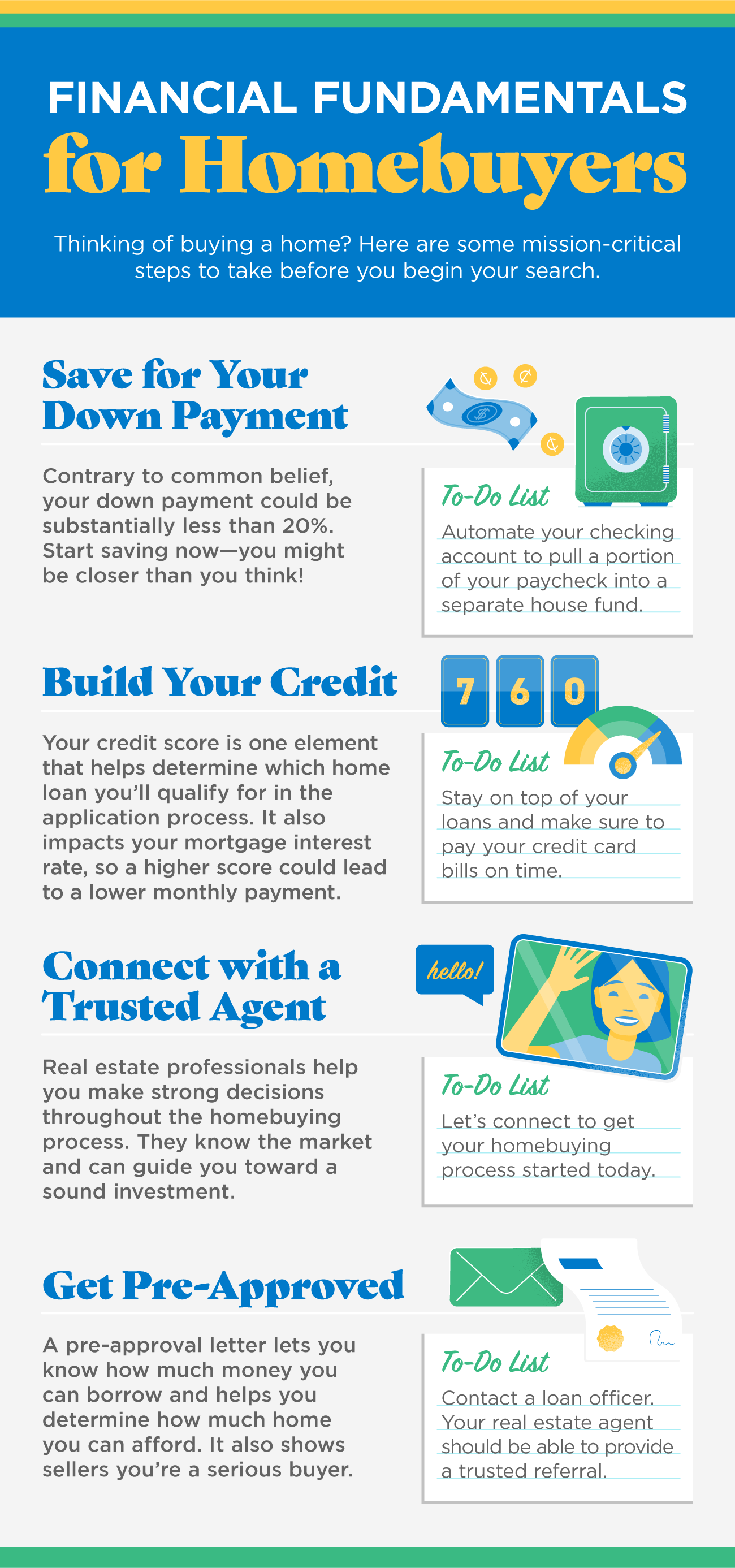 Financial Fundamentals for Homebuyers [INFOGRAPHIC] | Bridge Builders