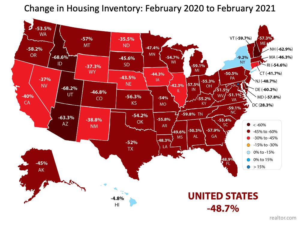 Buyer & Seller Perks in Today's Housing Market | Bridge Builders