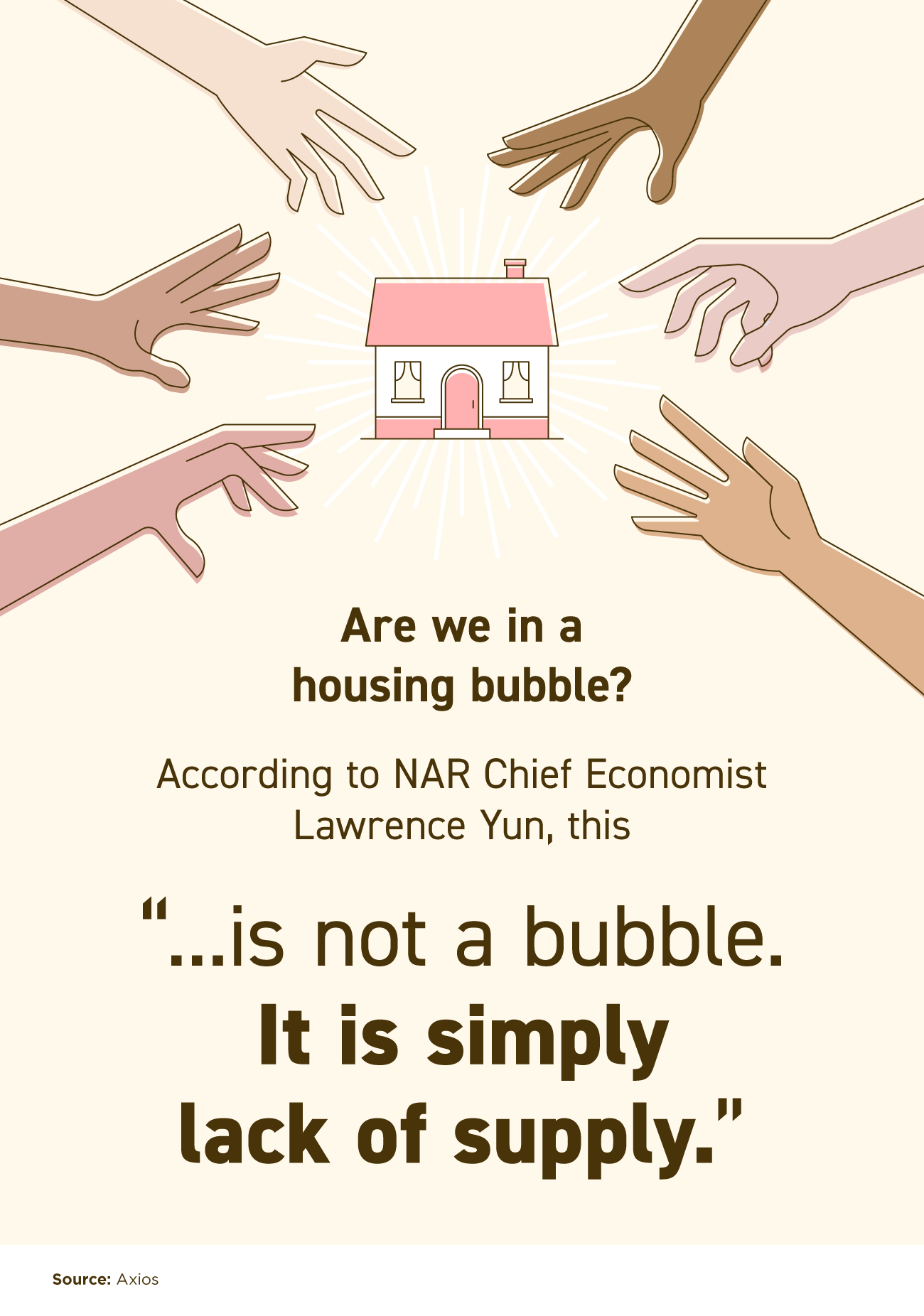 This Isn't a Bubble. It's Simply Lack of Supply. [INFOGRAPHIC]   Bridge Builders