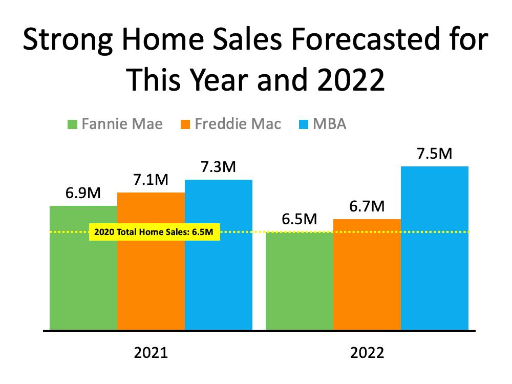 Will the Housing Market Maintain Its Momentum?   Bridge Builders