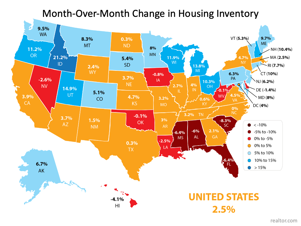 Home Price Appreciation Is as Simple as Supply and Demand | Bridge Builders