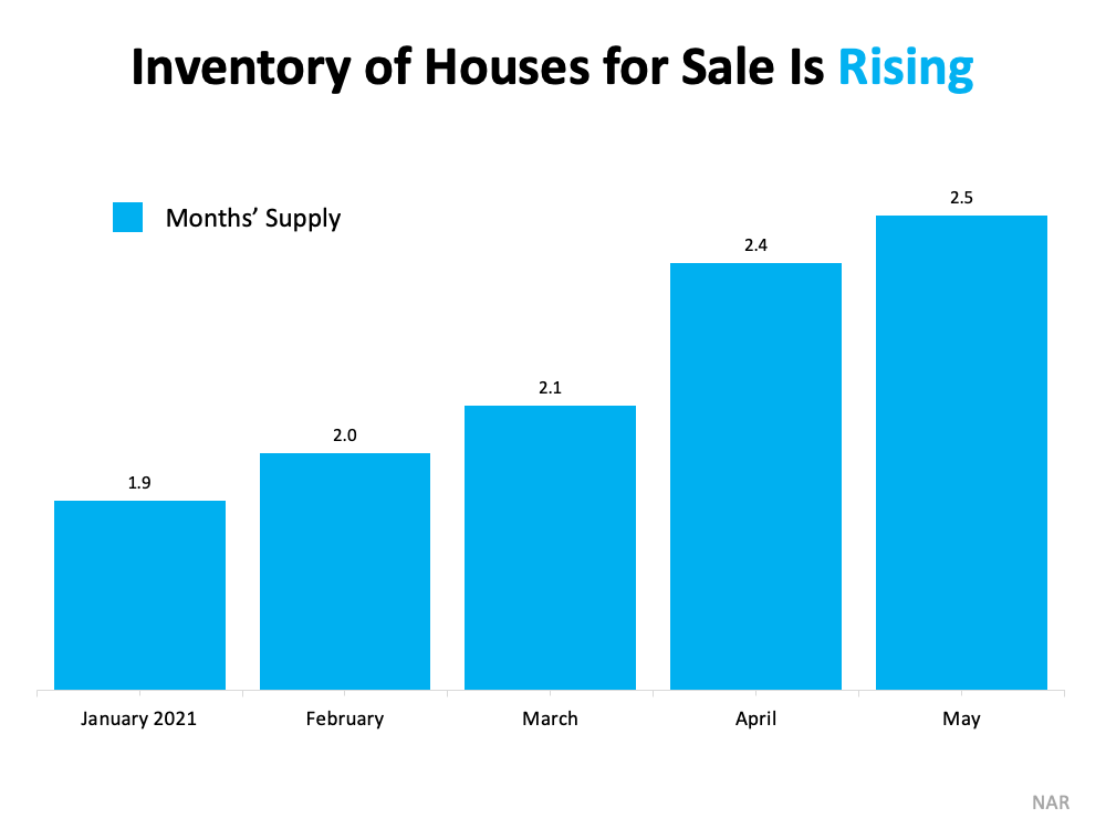 Housing Supply Is Rising. What Does That Mean for You? | Bridge Builders