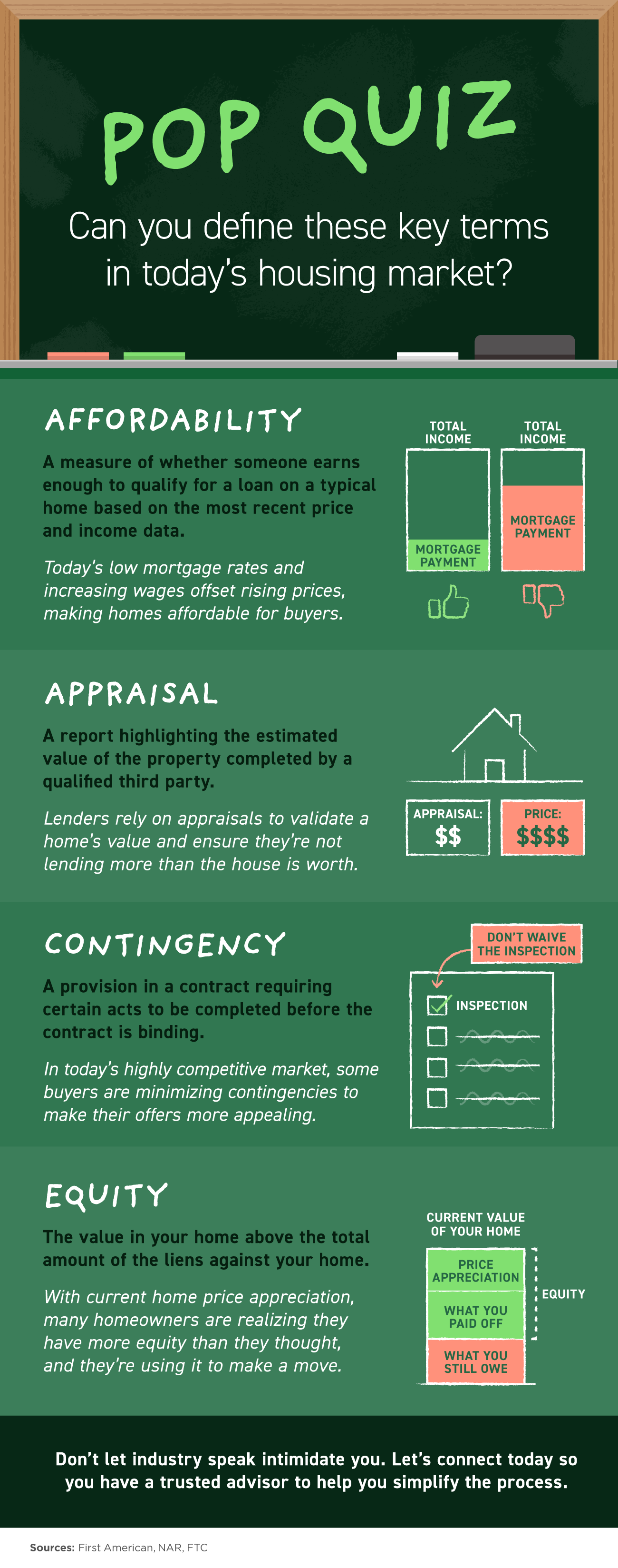 Pop Quiz: Can You Define These Key Terms in Today's Housing Market? [INFOGRAPHIC] | Bridge Builders